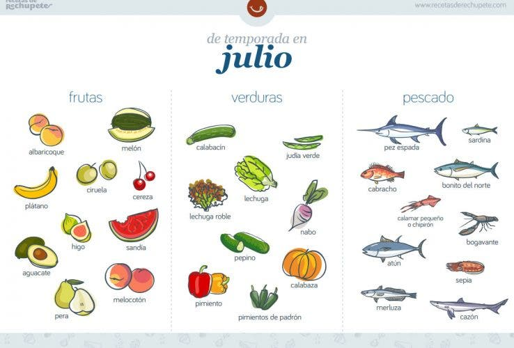 alimentos de temporada en julio