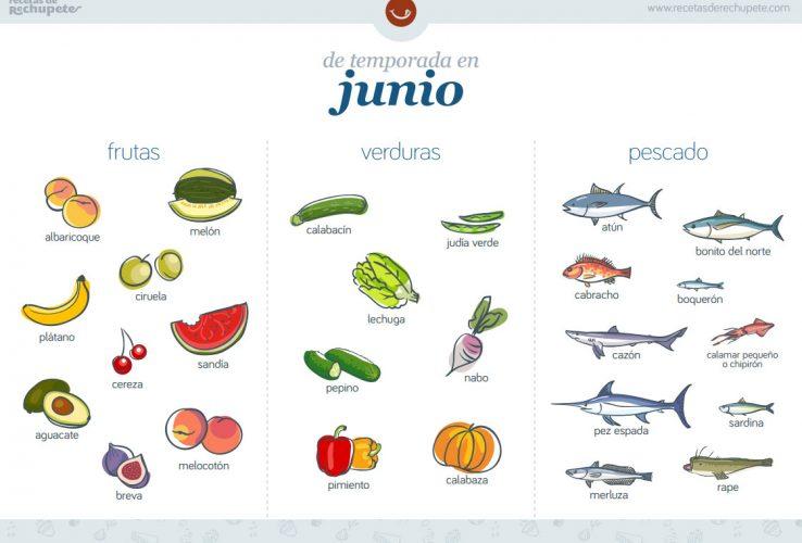 alimentos de temporada en junio