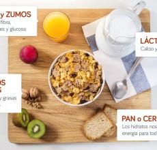 Cómo preparar un desayuno perfecto