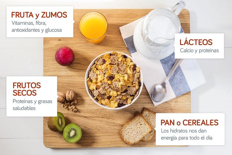 El adelgazar desayuno perfecto seria cual para