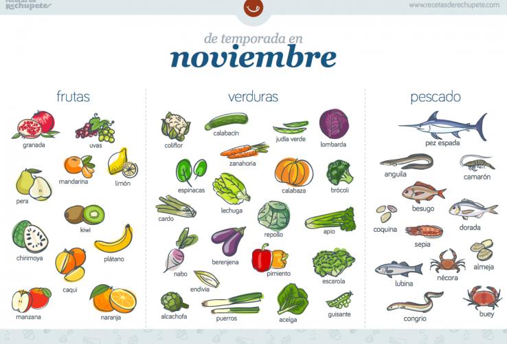 Alimentos de temporada en noviembre